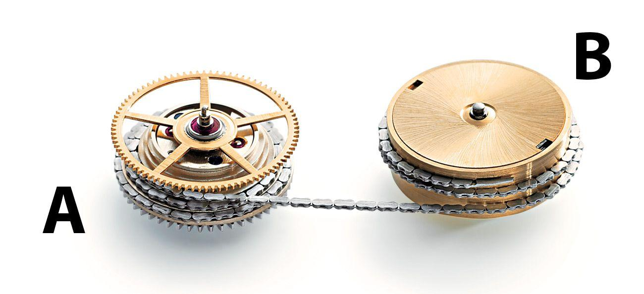 A. Lange & Söhne Fusée-And-Chain Mechanism